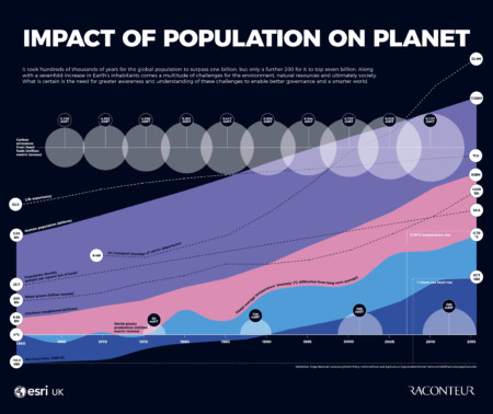 smarter planet dash