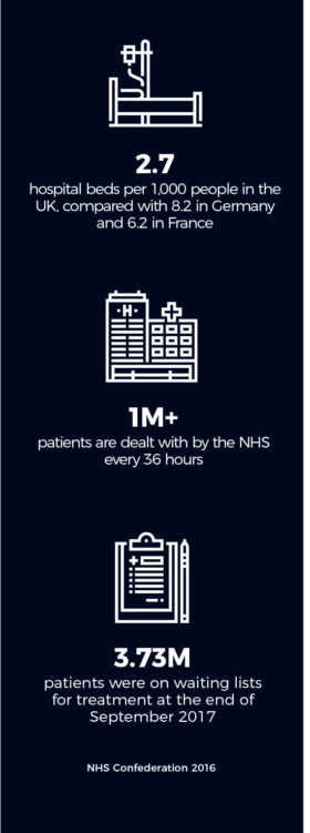 Tech and the NHS