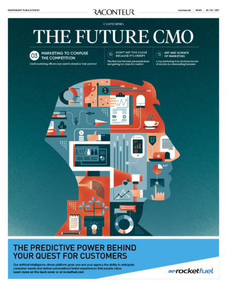 The Future CMO Special Report cover