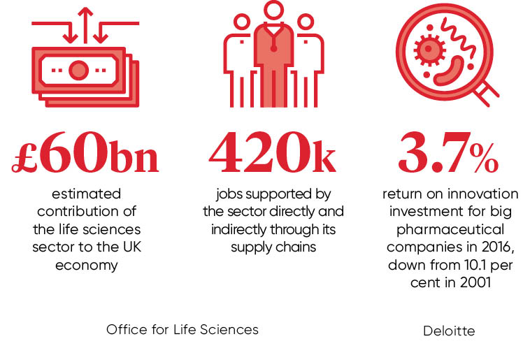 Life science UK facts