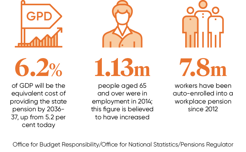 Pension facts
