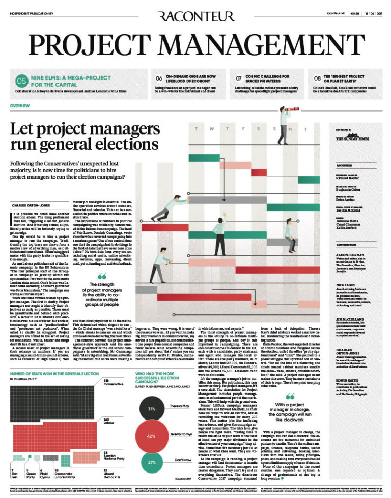 Project Management  Archives  Raconteur