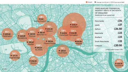 AVERAGE COMMERCIAL PROPERTY MONTHLY RENTS IN CENTRAL LONDON BETWEEN 2010 AND 2015