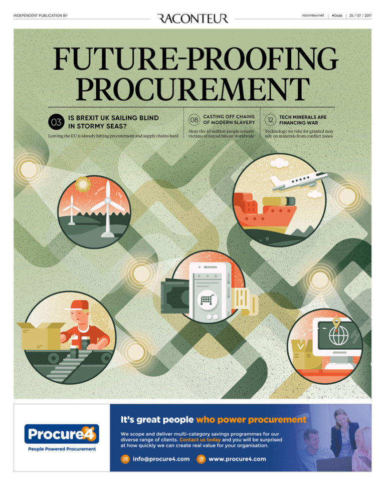 Future Proofing procurement cover