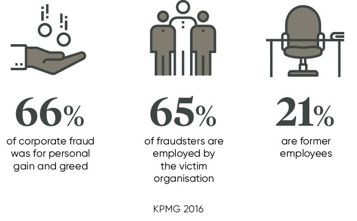 Fraud facts