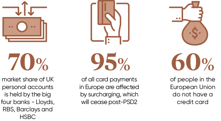 Future of Payments special report Raconteur