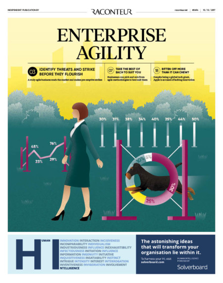 Enterprise Agility cover