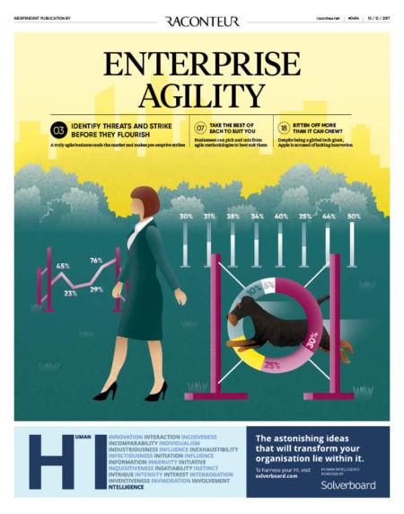 Enterprise Agility cover