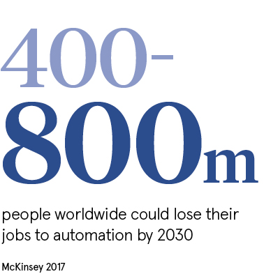 Potential job loss statistic by 2030