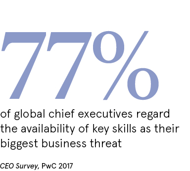 Key skills threat stat
