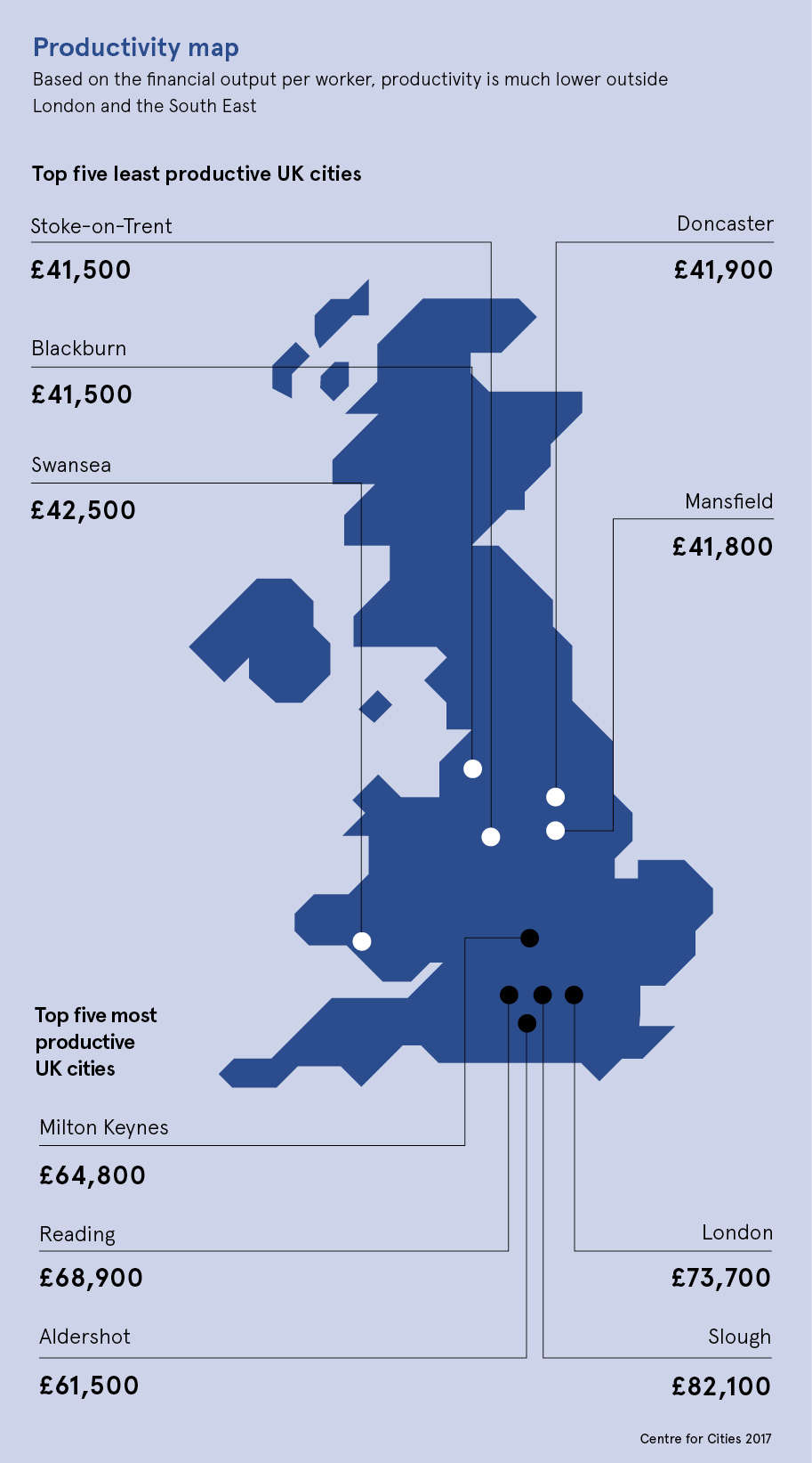 Productivity map of the UK
