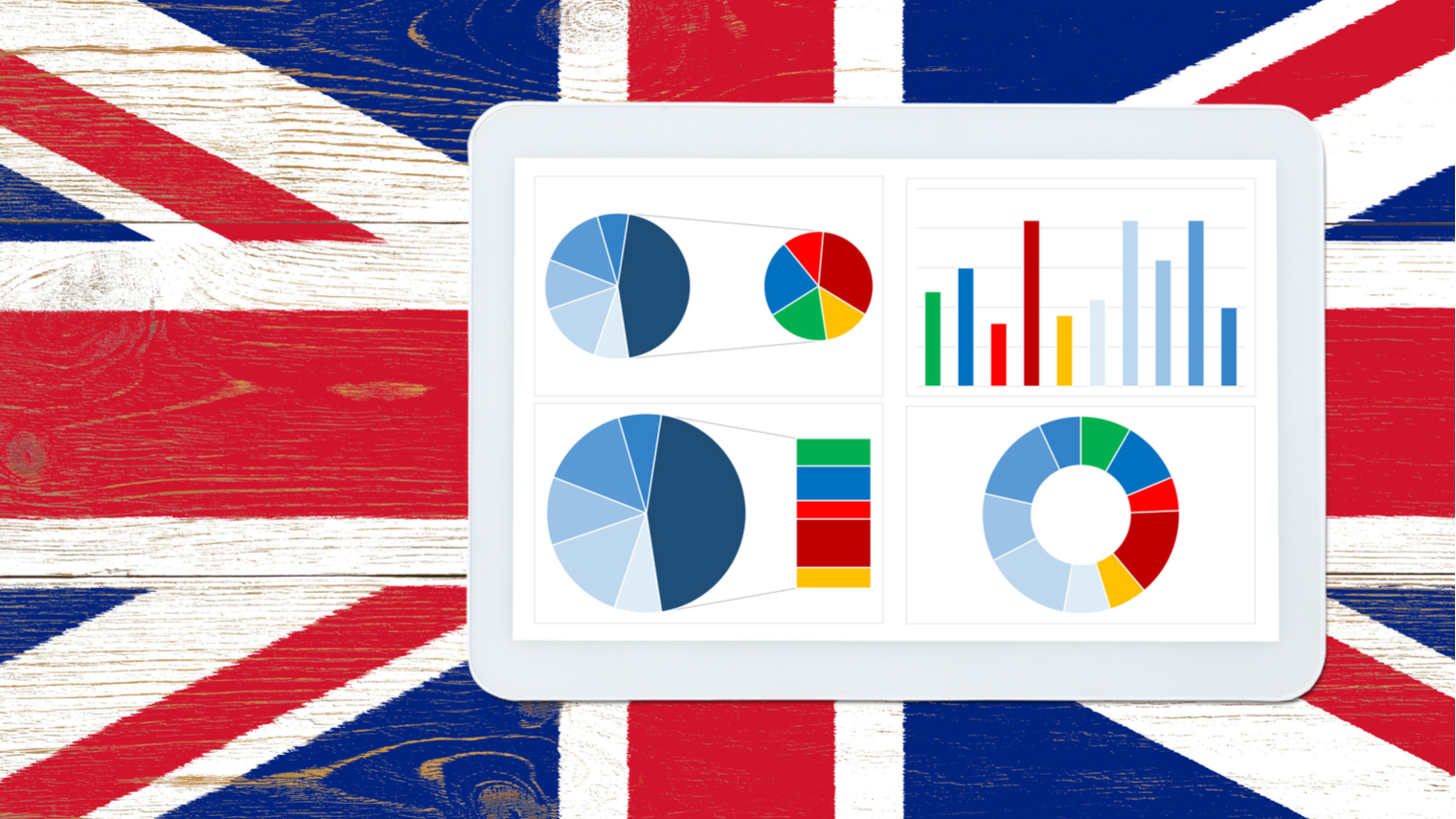 Measuring UK economic productivity