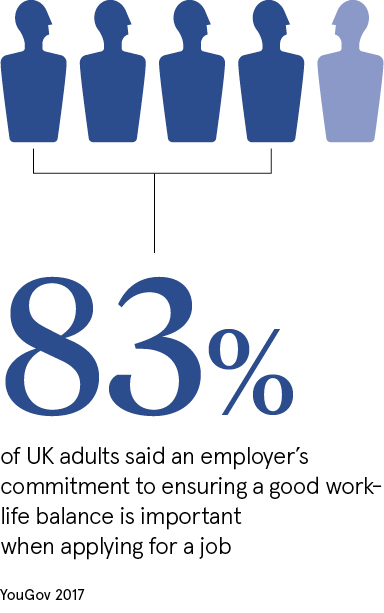 Work life balance stat