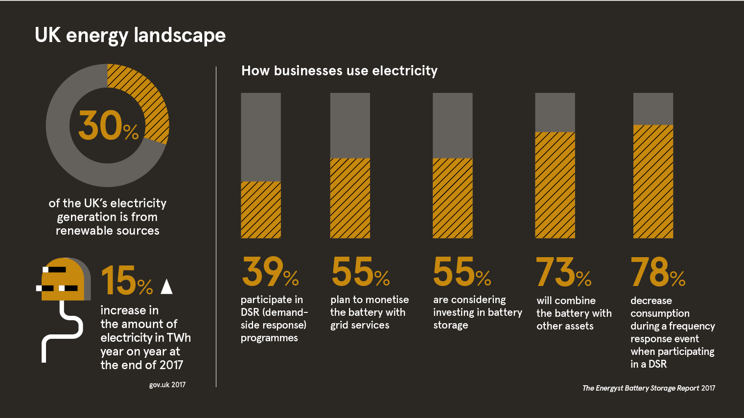 Solving the energy crisis - Raconteur