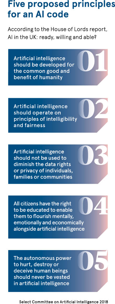 chart on five proposed principles for an AI code