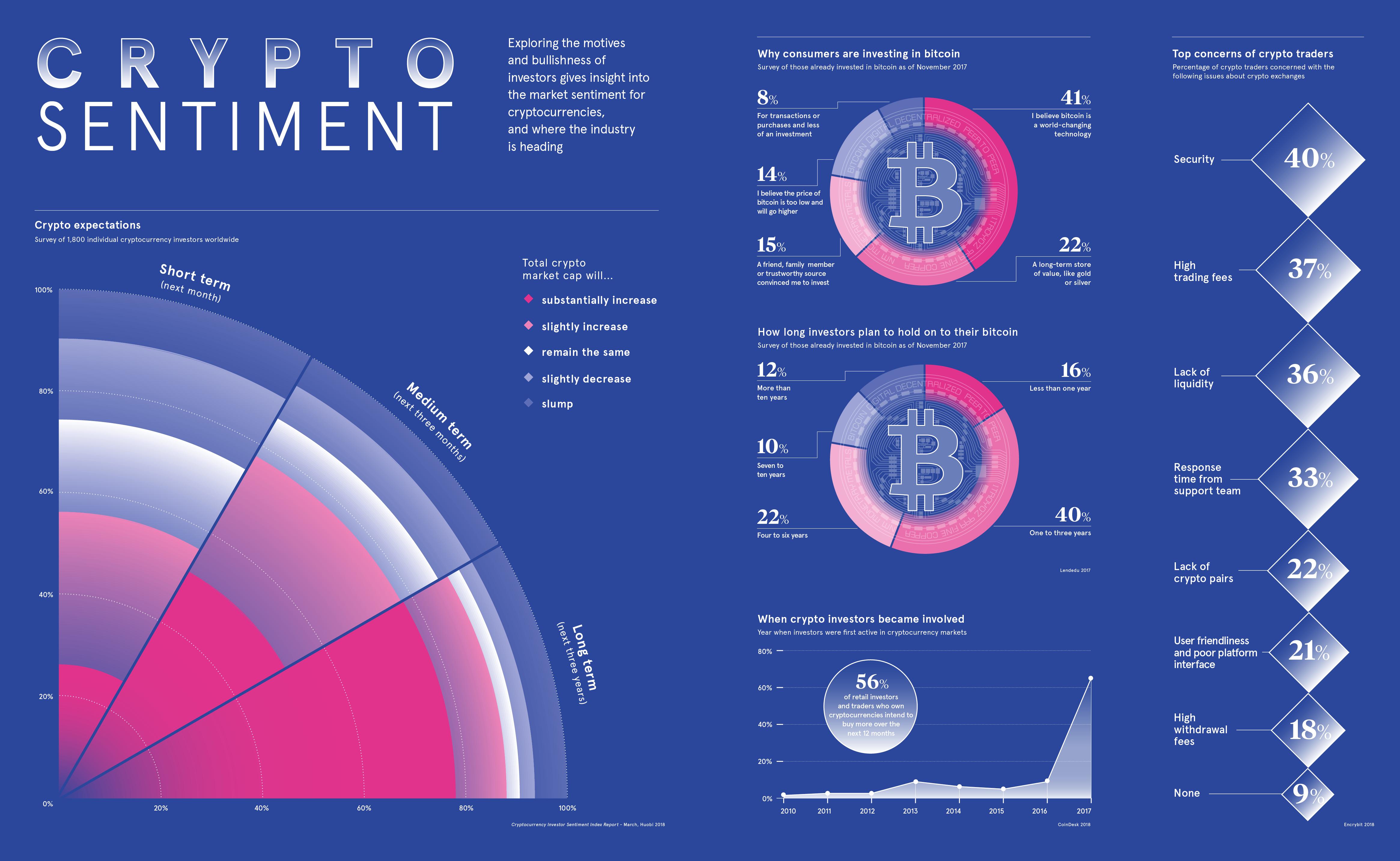 kaip pirkti bitcoin naudodami paypal dvyniai cryptocurrency exchange atsiliepimai