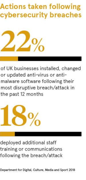 cybersecurity dataset