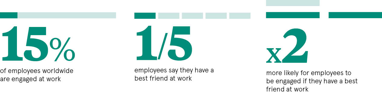 work friendships dataset