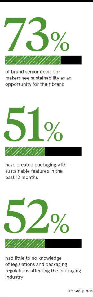 Beauty brands are embracing sustainable packaging