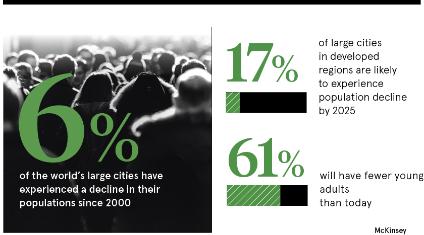 Urban growth: are future cities up to the demographic challenge?