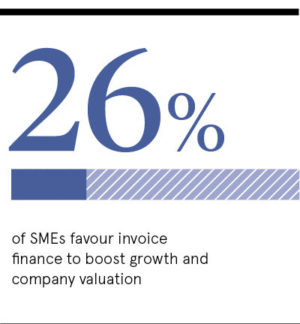 Eight top methods for SME alternative business finance