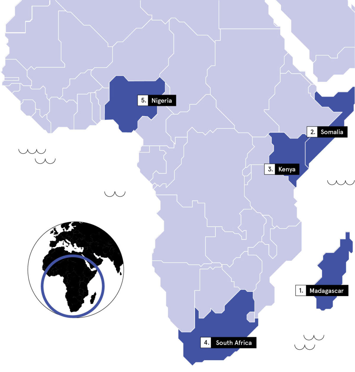 africa blue economy