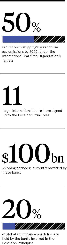 banks emissions stats