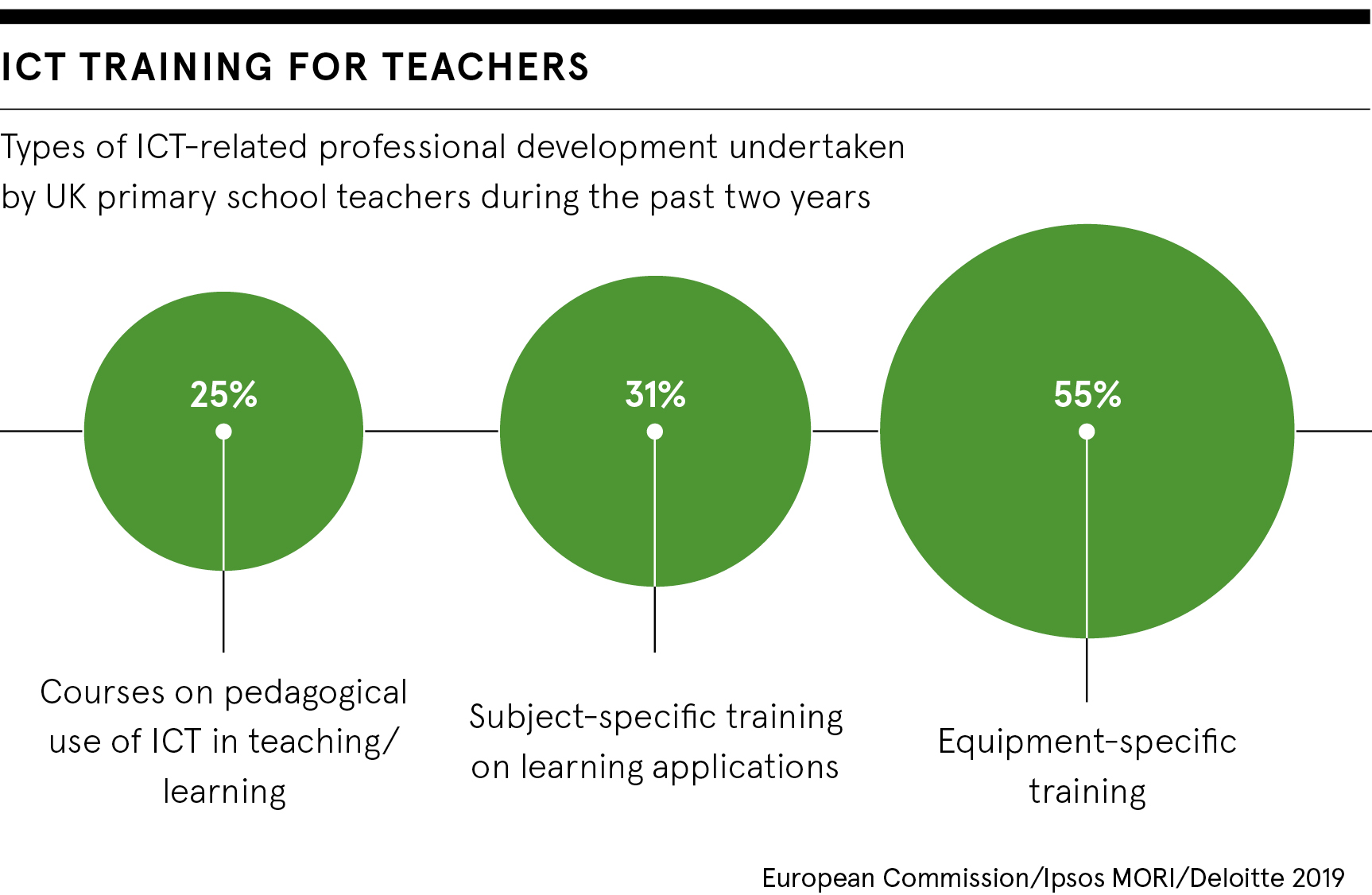 3 Education Issues That Will Have To Be Reconciled After >> Future Classroom Will Ai Transform Education