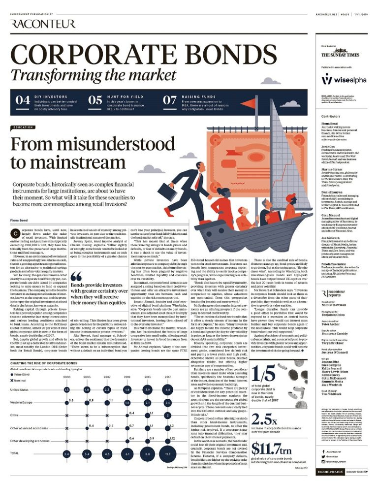 Corporate bonds cover