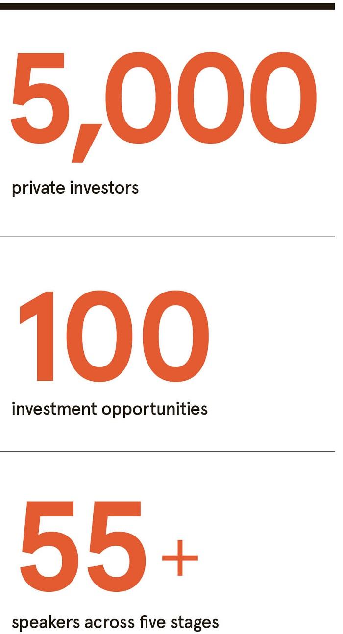 Master Investors statistics