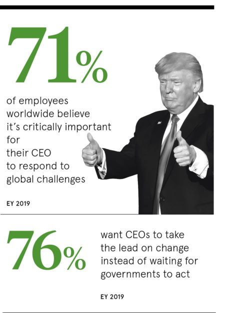 CEO global challenges