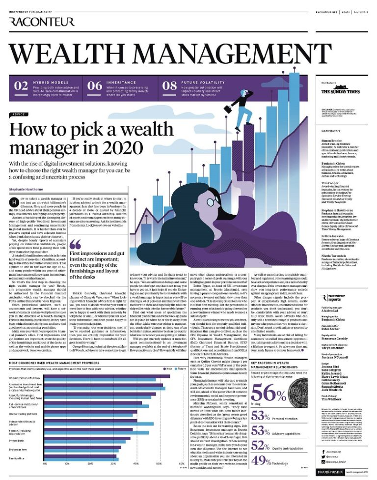 Wealth Management cover