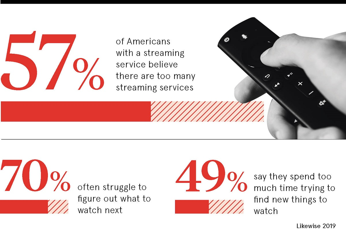 Streaming statistics