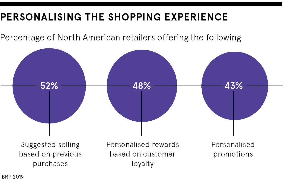 Shopping experience graph