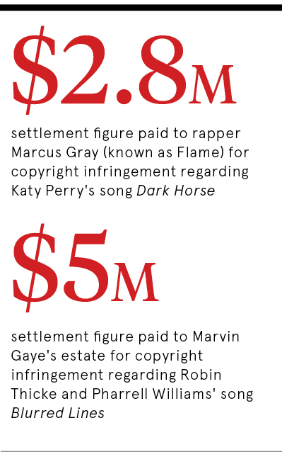 Money from lawsuits on music IP infringement