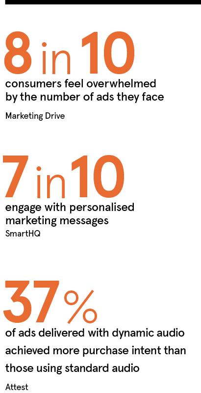 A million ads data