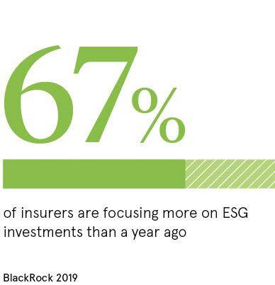 ESG investment insurance