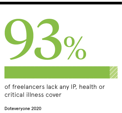 Freelancer lack of insurance