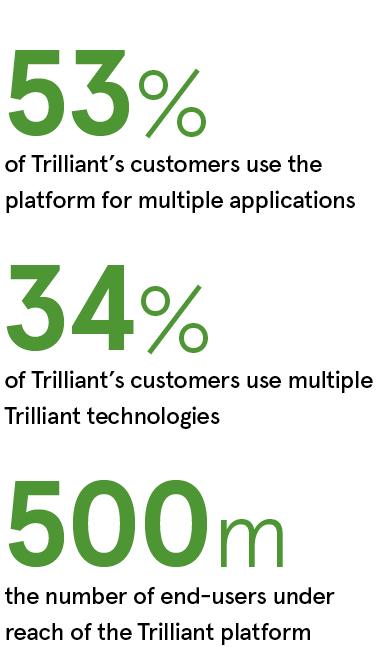 Trilliant advertorial statistics