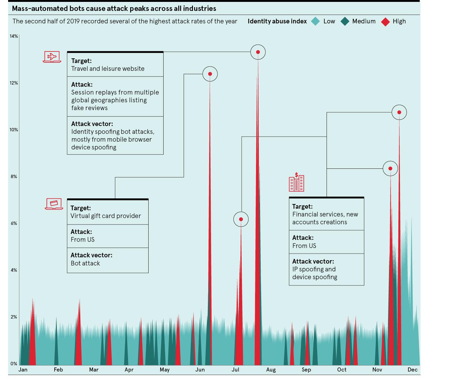 LexisNexis infographic