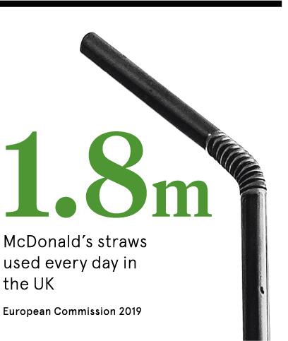 Mcdonald's straws statistic