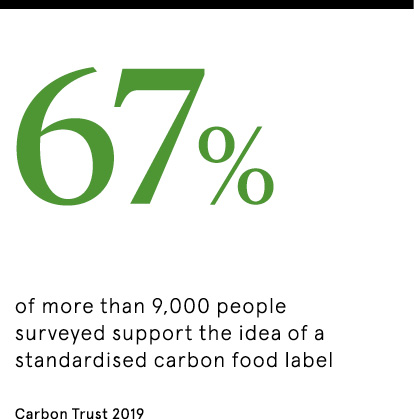 Carbon food label