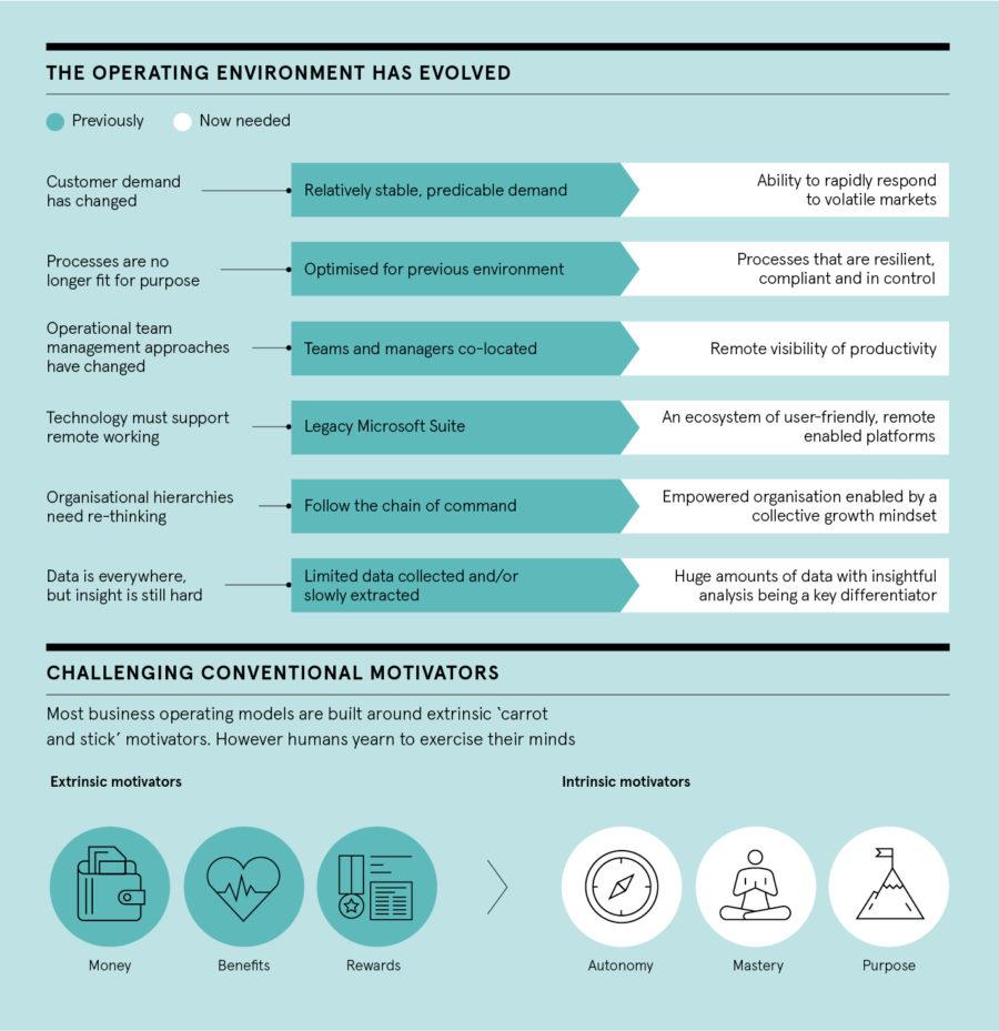 Baringa infographic