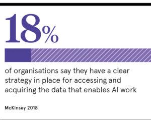 AI data organisations