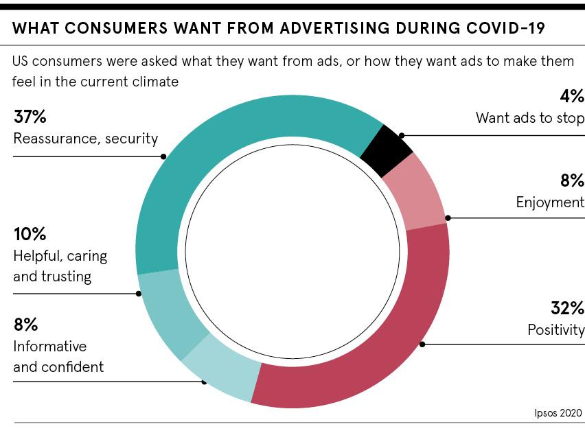 Consumer behaviour opinions