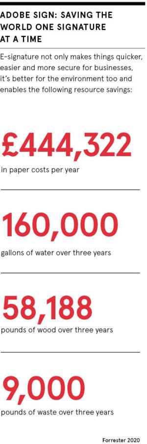 Adobe statistics