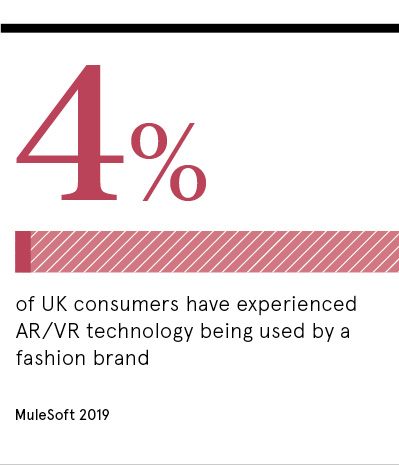 4% of UK consumers have experienced AR/VR technology by fashion brand
