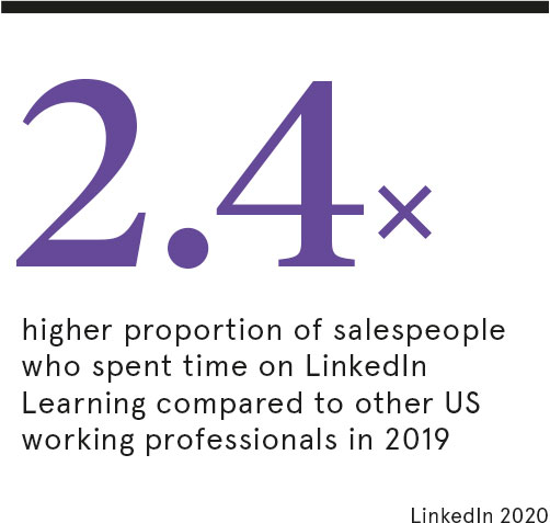 2.4x higher proportion of salespeople