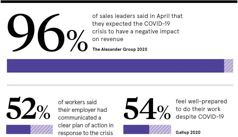 Sales leader stats