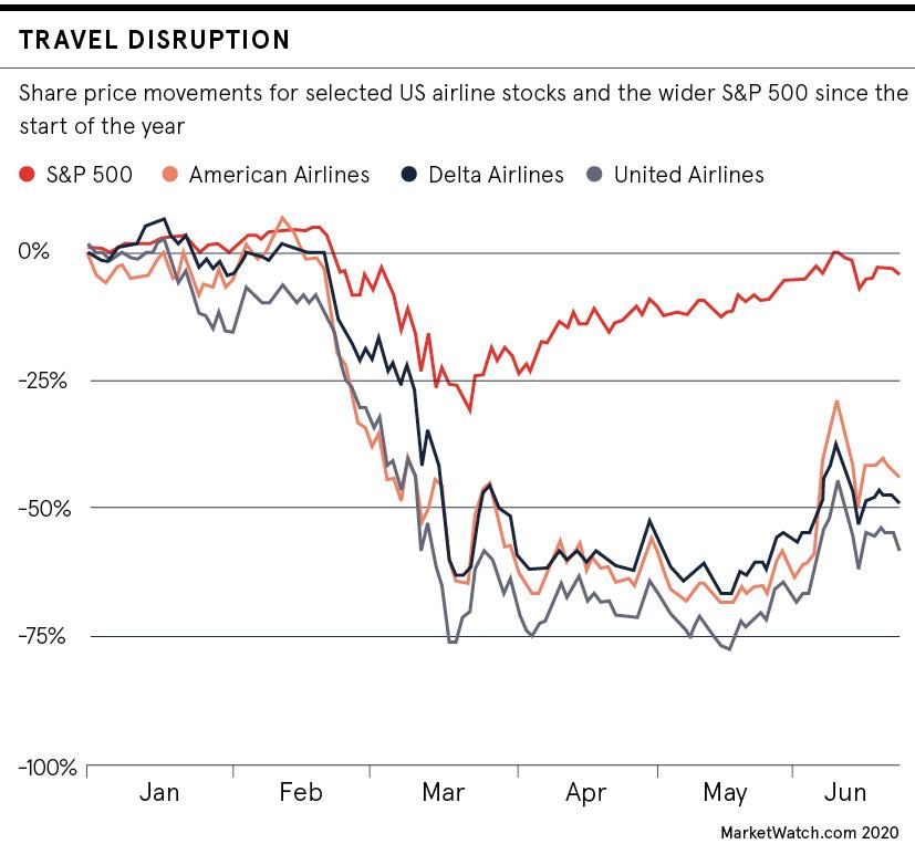 Travel disruption